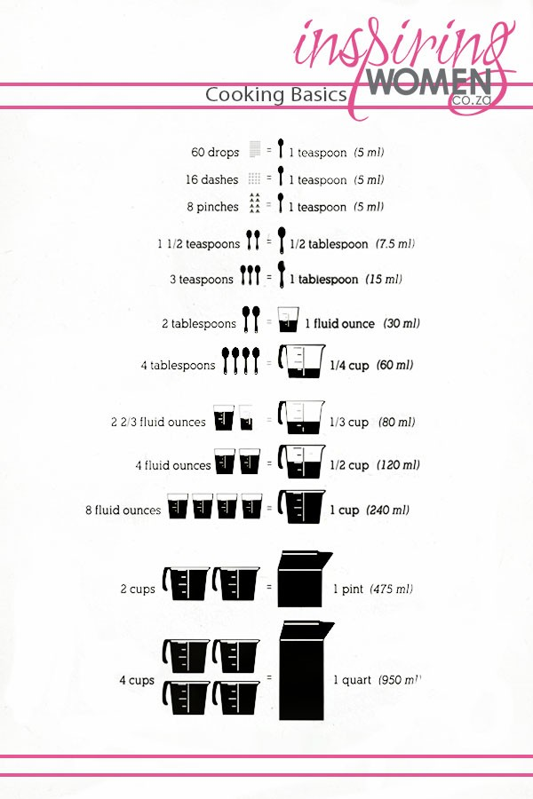 IW-kitchen-volume-conversions